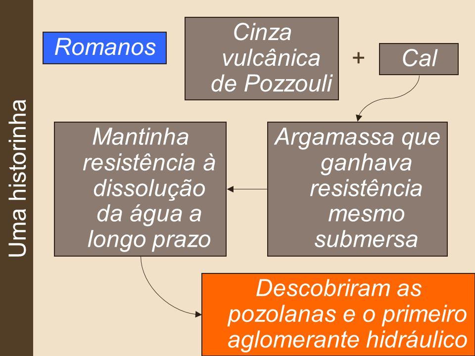 Cinza vulcânica de Pozzouli Romanos + Cal