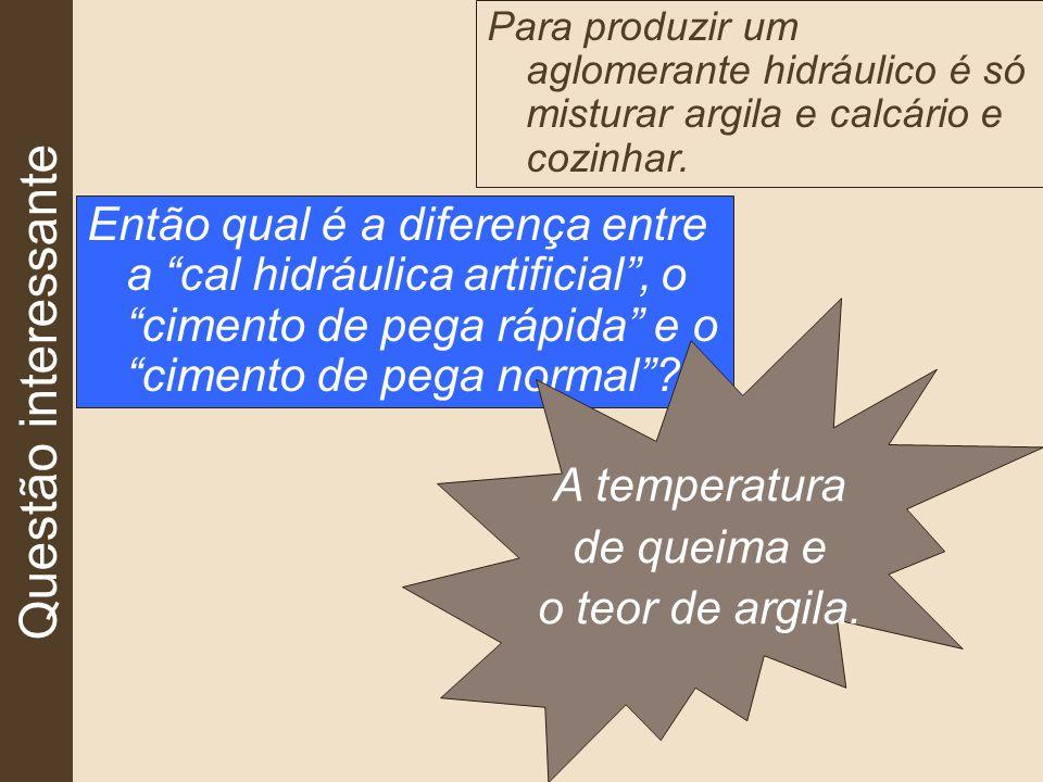 Para produzir um aglomerante hidráulico é só misturar argila e calcário e cozinhar.