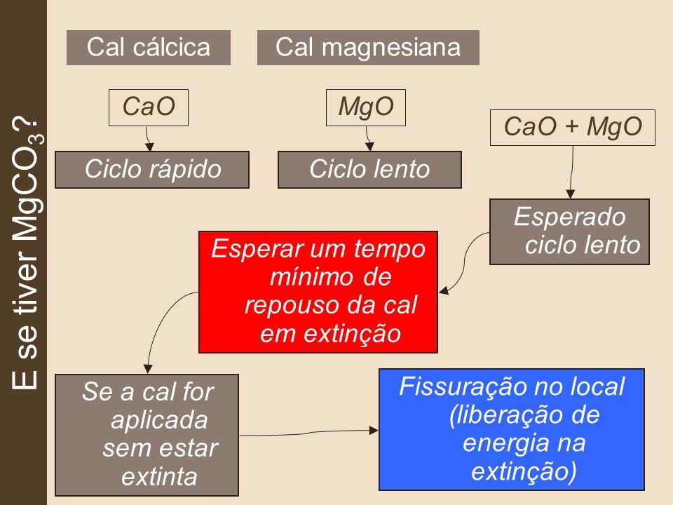 E se tiver MgCO3 Cal cálcica Cal magnesiana CaO MgO CaO + MgO