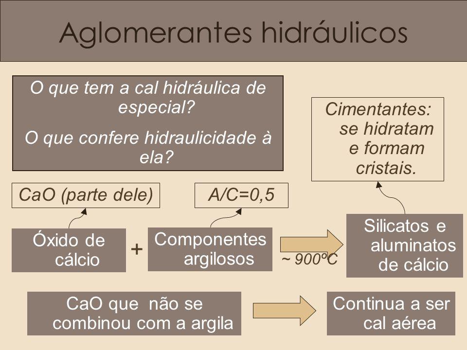 Aglomerantes hidráulicos