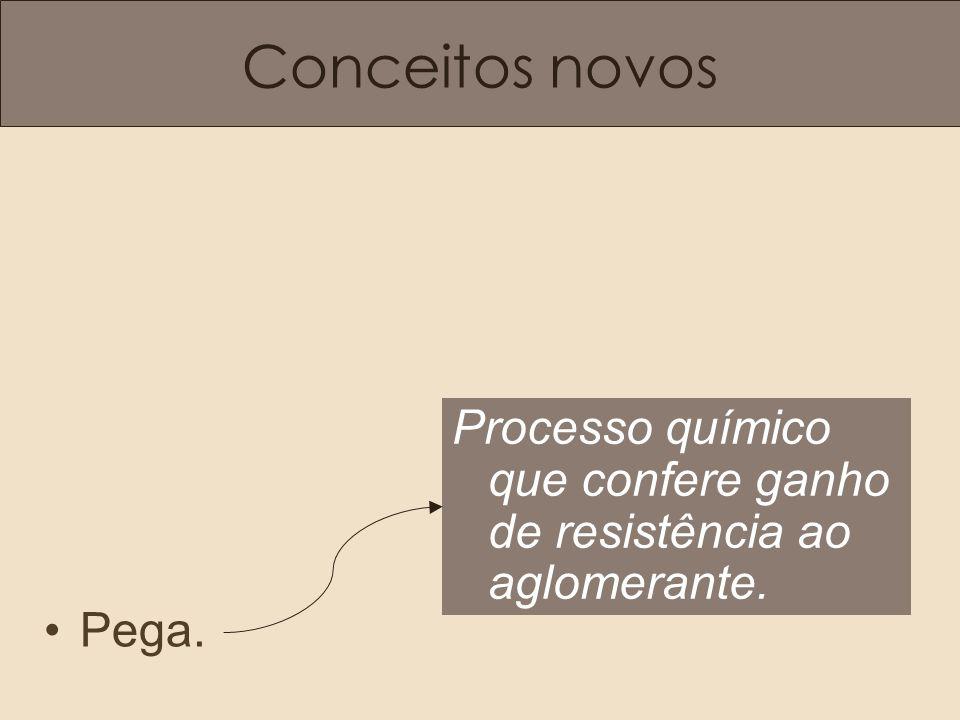 Conceitos novos Processo químico que confere ganho de resistência ao aglomerante. Pega.