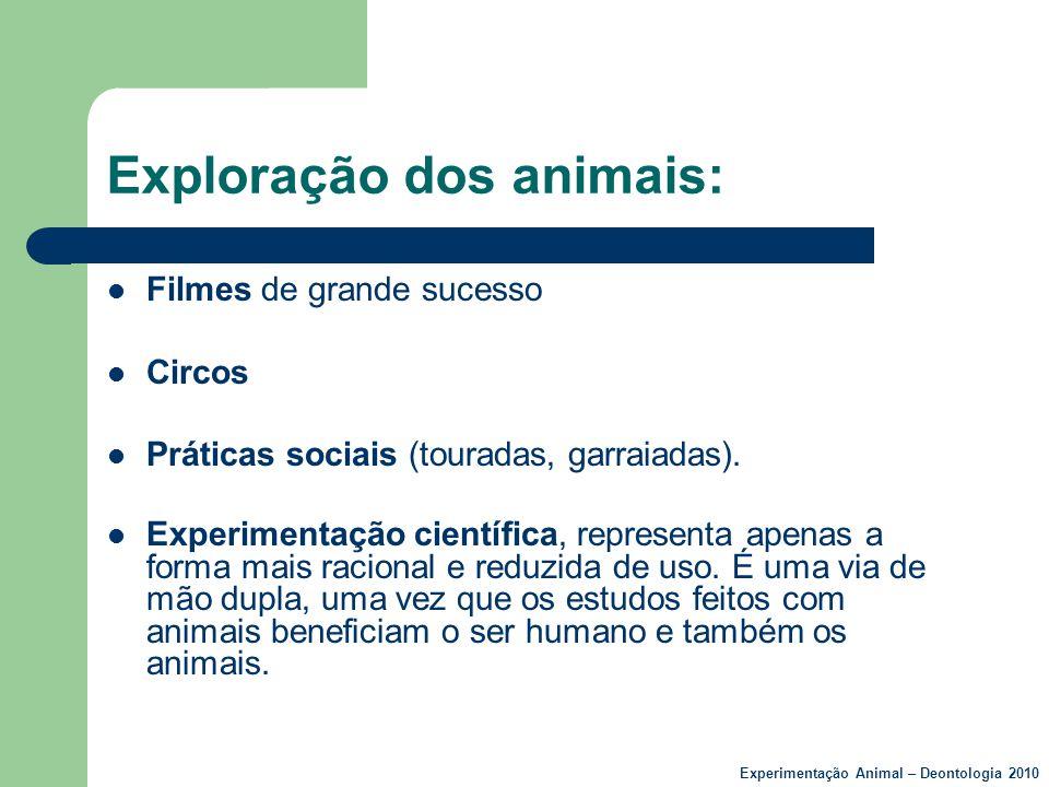 Exploração dos animais: