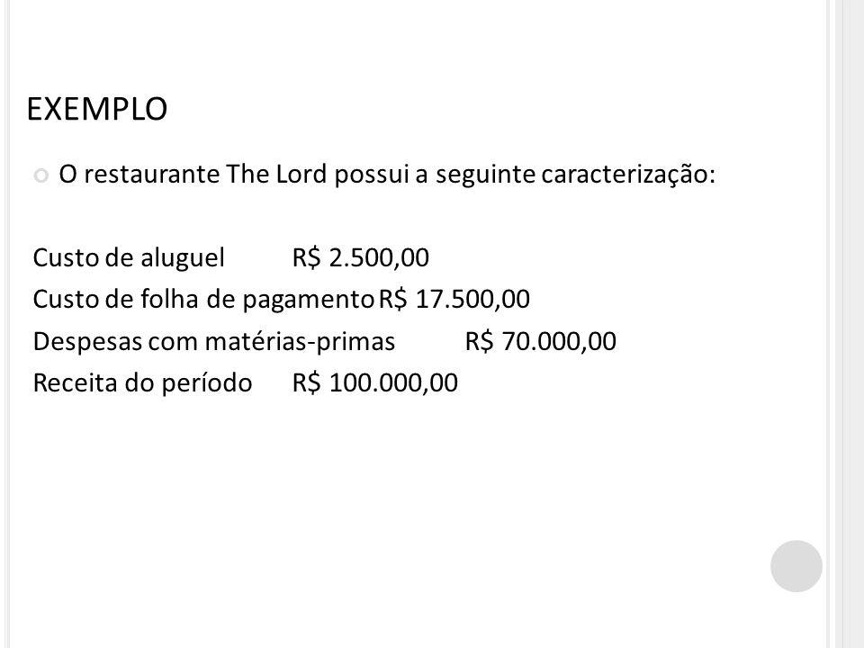 EXEMPLO O restaurante The Lord possui a seguinte caracterização: