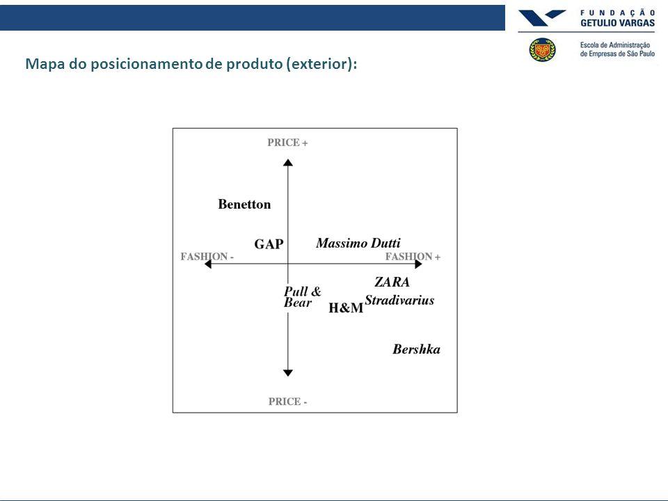 Mapa do posicionamento de produto (exterior):