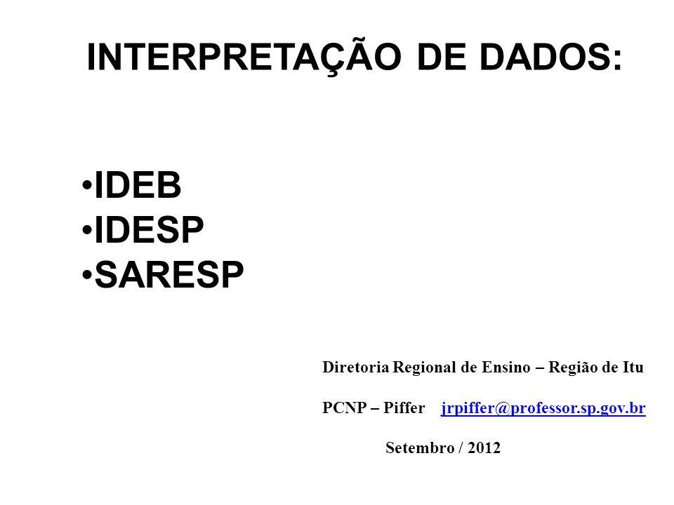 INTERPRETAÇÃO DE DADOS: