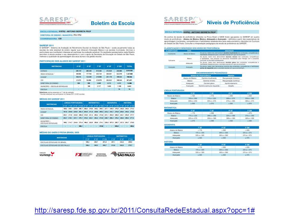 http://saresp.fde.sp.gov.br/2011/ConsultaRedeEstadual.aspx opc=1#
