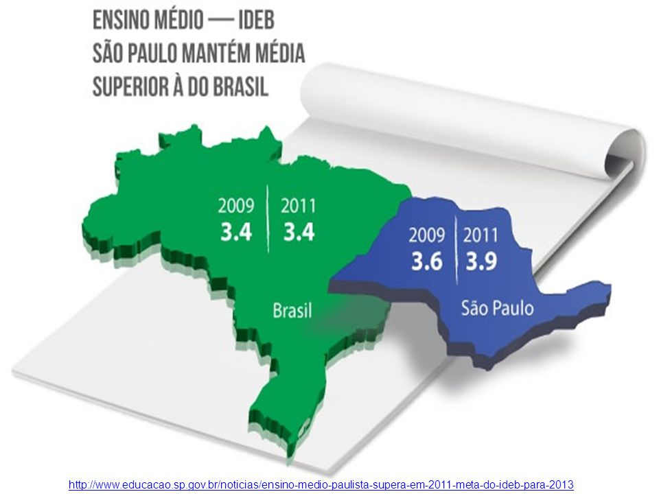 http://www. educacao. sp. gov