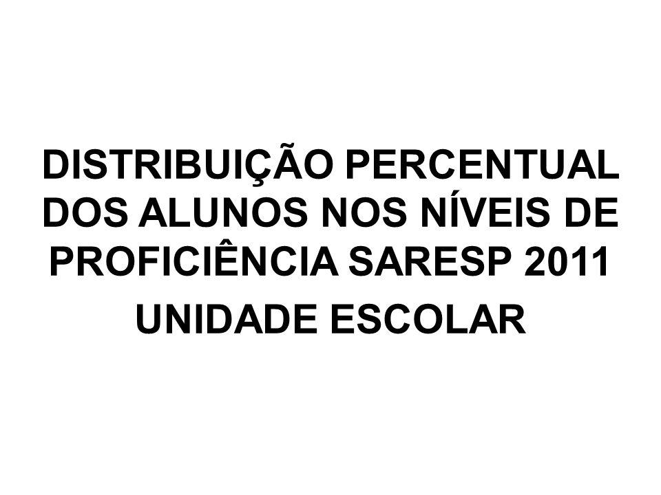 DISTRIBUIÇÃO PERCENTUAL DOS ALUNOS NOS NÍVEIS DE PROFICIÊNCIA SARESP 2011