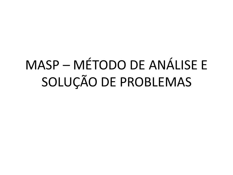 MASP – MÉTODO DE ANÁLISE E SOLUÇÃO DE PROBLEMAS