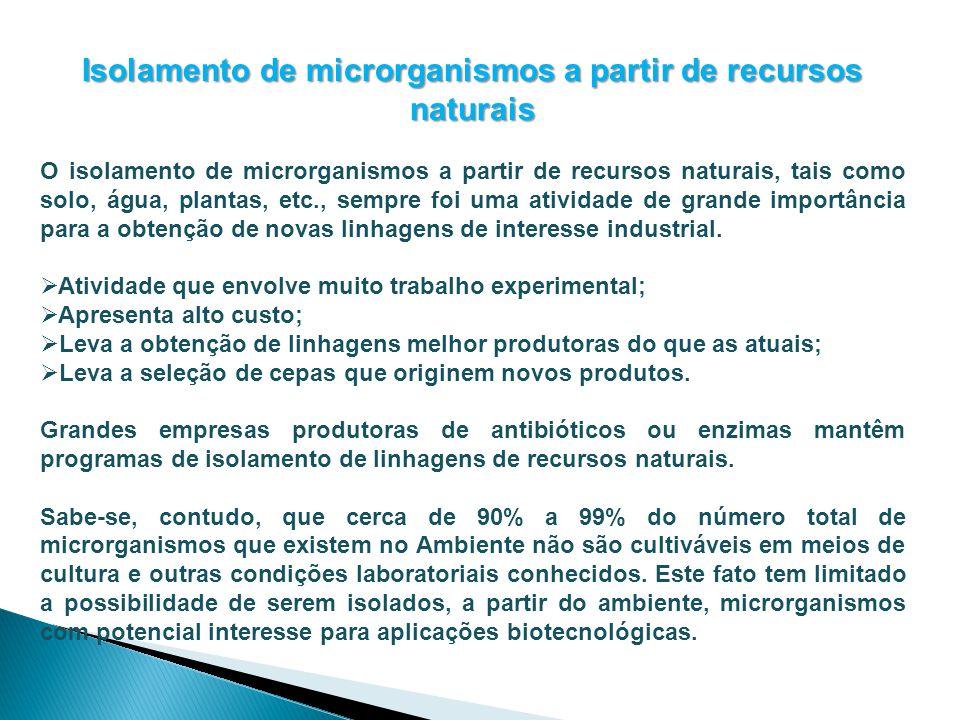 Isolamento de microrganismos a partir de recursos naturais