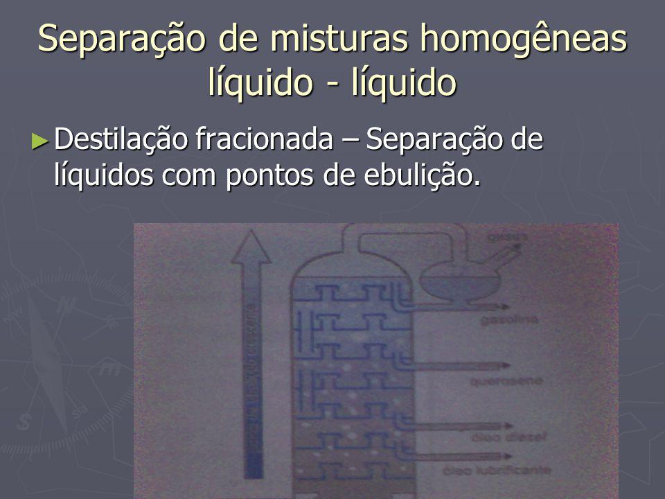 Separação de misturas homogêneas líquido - líquido