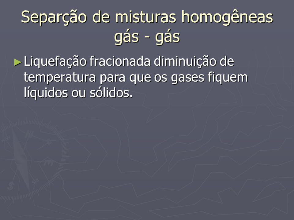 Separção de misturas homogêneas gás - gás