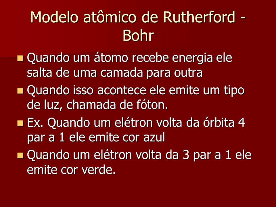 Modelo atômico de Rutherford -Bohr