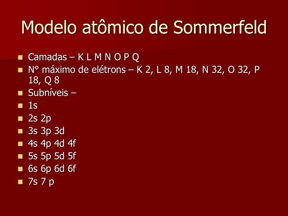 Modelo atômico de Sommerfeld