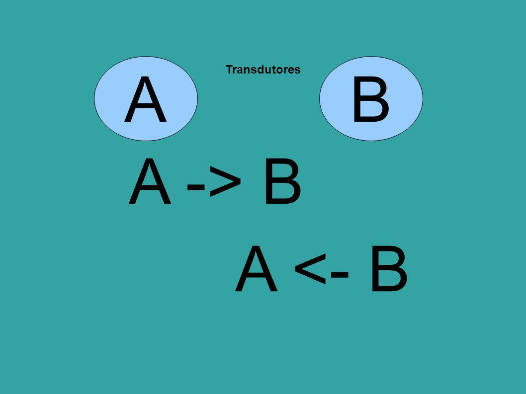 Transdutores A -> B A <- B A B