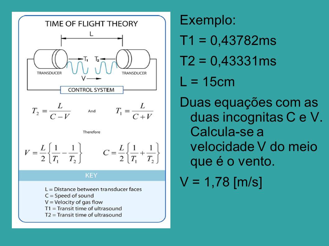 Exemplo: T1 = 0,43782ms. T2 = 0,43331ms. L = 15cm.
