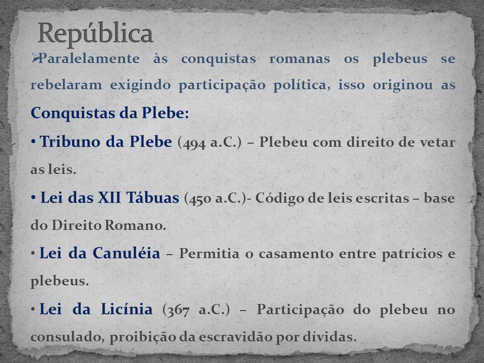República Paralelamente às conquistas romanas os plebeus se rebelaram exigindo participação política, isso originou as Conquistas da Plebe: