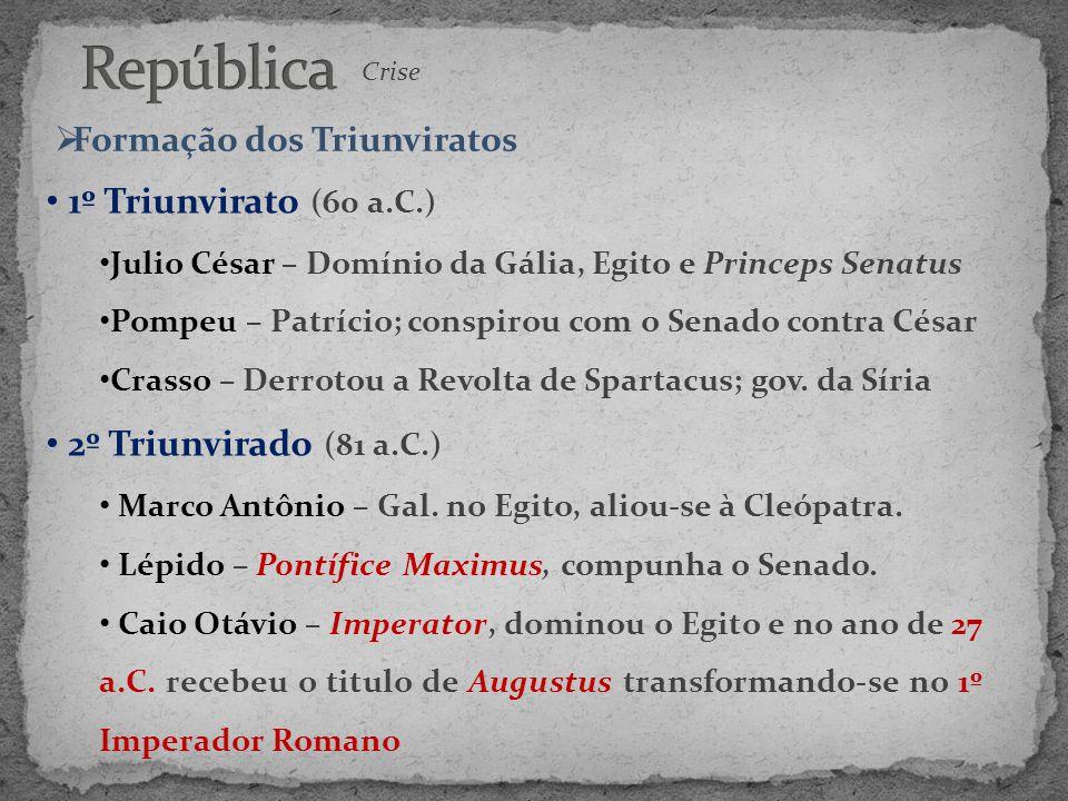 República 1º Triunvirato (60 a.C.) 2º Triunvirado (81 a.C.)