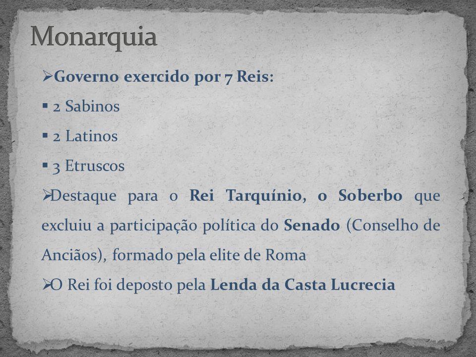 Monarquia Governo exercido por 7 Reis: 2 Sabinos 2 Latinos 3 Etruscos