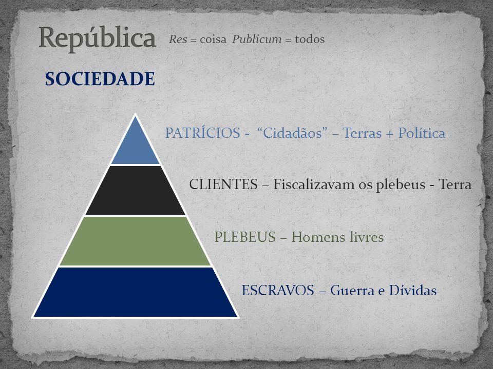 República SOCIEDADE PATRÍCIOS - Cidadãos – Terras + Política