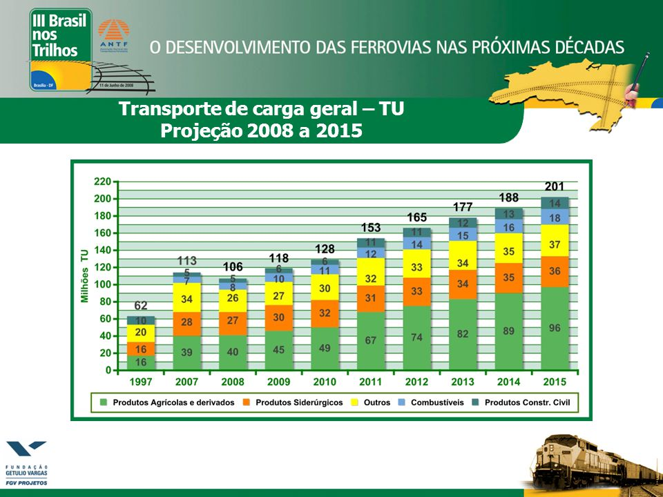Transporte de carga geral – TU