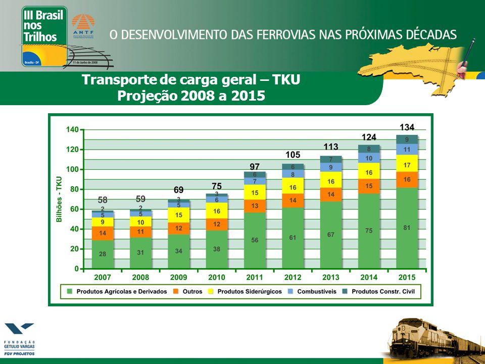 Transporte de carga geral – TKU