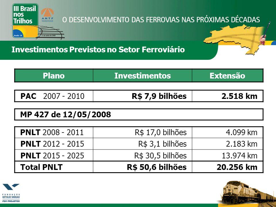 Investimentos Previstos no Setor Ferroviário