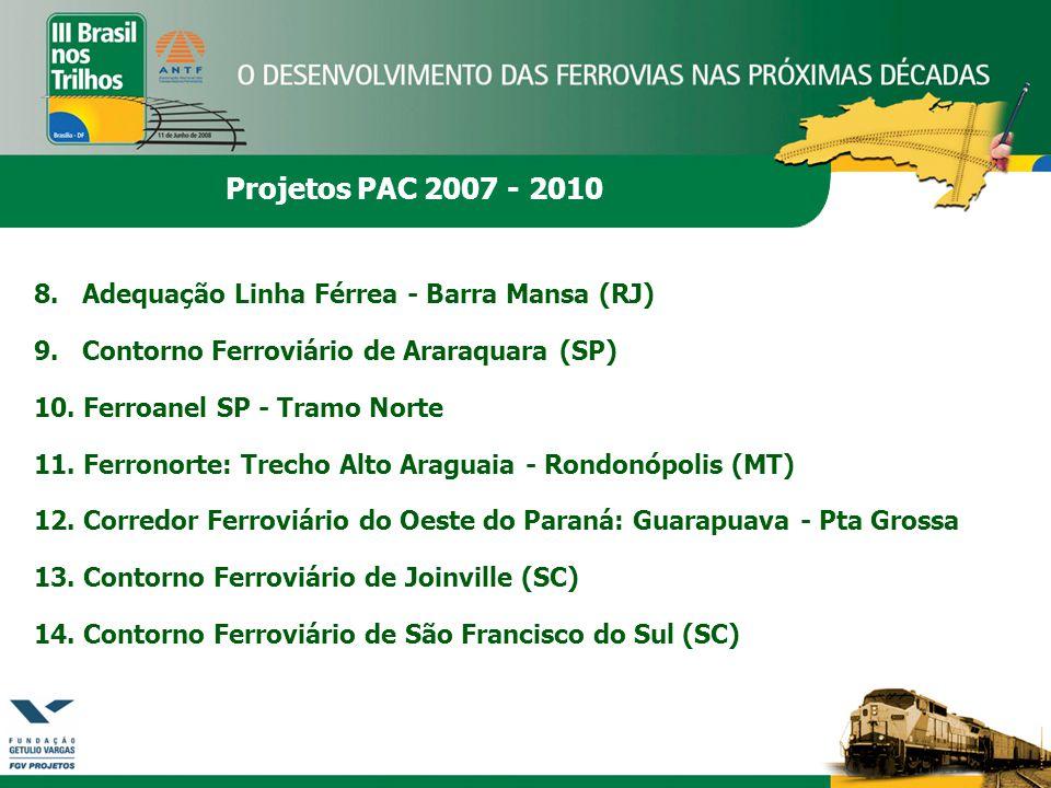 Projetos PAC 2007 - 2010 8. Adequação Linha Férrea - Barra Mansa (RJ)
