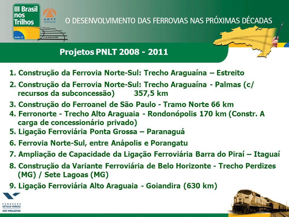 Projetos PNLT 2008 - 2011 1. Construção da Ferrovia Norte-Sul: Trecho Araguaína – Estreito.