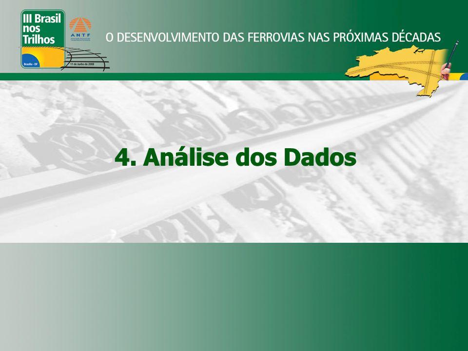 4. Análise dos Dados