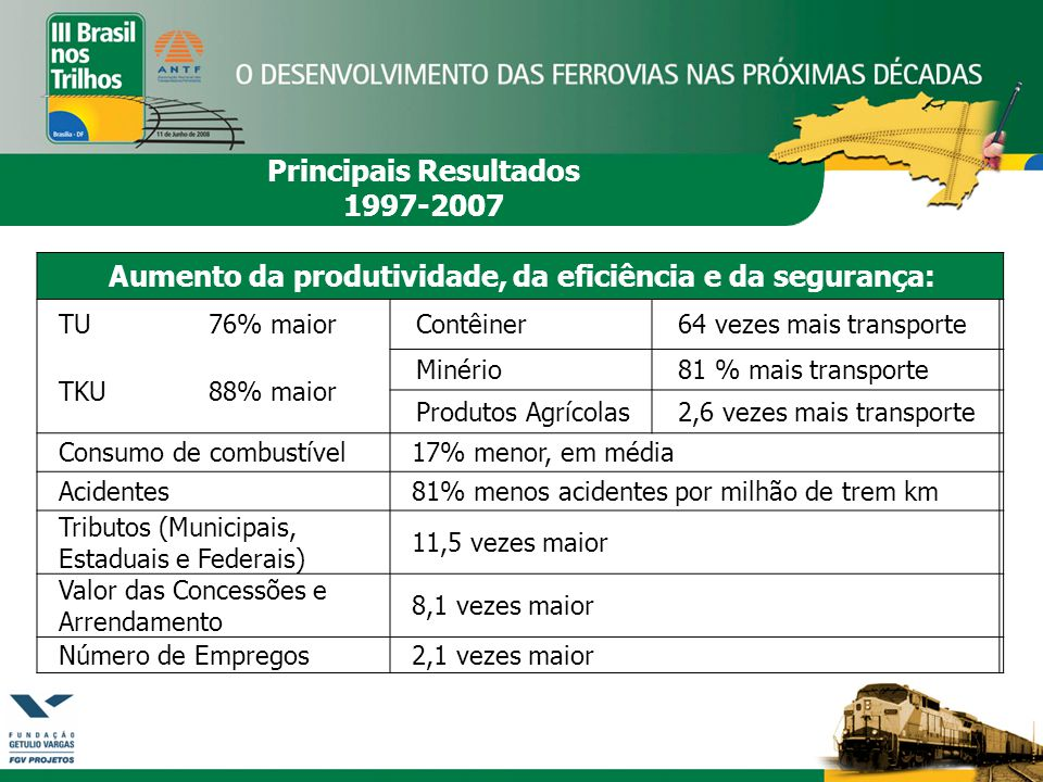 Principais Resultados 1997-2007