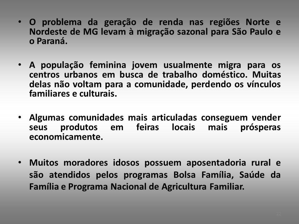O problema da geração de renda nas regiões Norte e Nordeste de MG levam à migração sazonal para São Paulo e o Paraná.