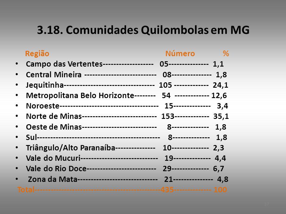 3.18. Comunidades Quilombolas em MG