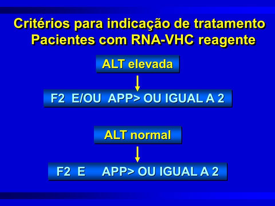 Critérios para indicação de tratamento Pacientes com RNA-VHC reagente