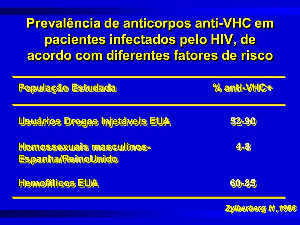Prevalência de anticorpos anti-VHC em pacientes infectados pelo HIV, de acordo com diferentes fatores de risco