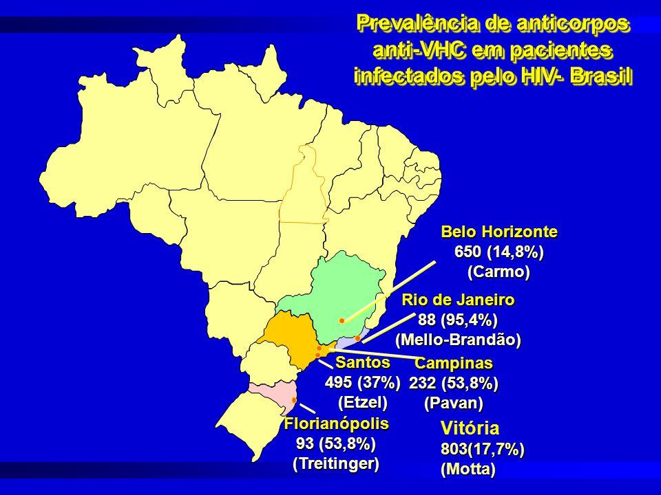 Prevalência de anticorpos anti-VHC em pacientes infectados pelo HIV- Brasil
