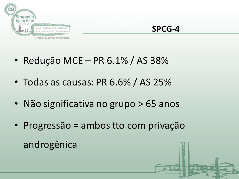 SPCG-4 Redução MCE – PR 6.1% / AS 38%