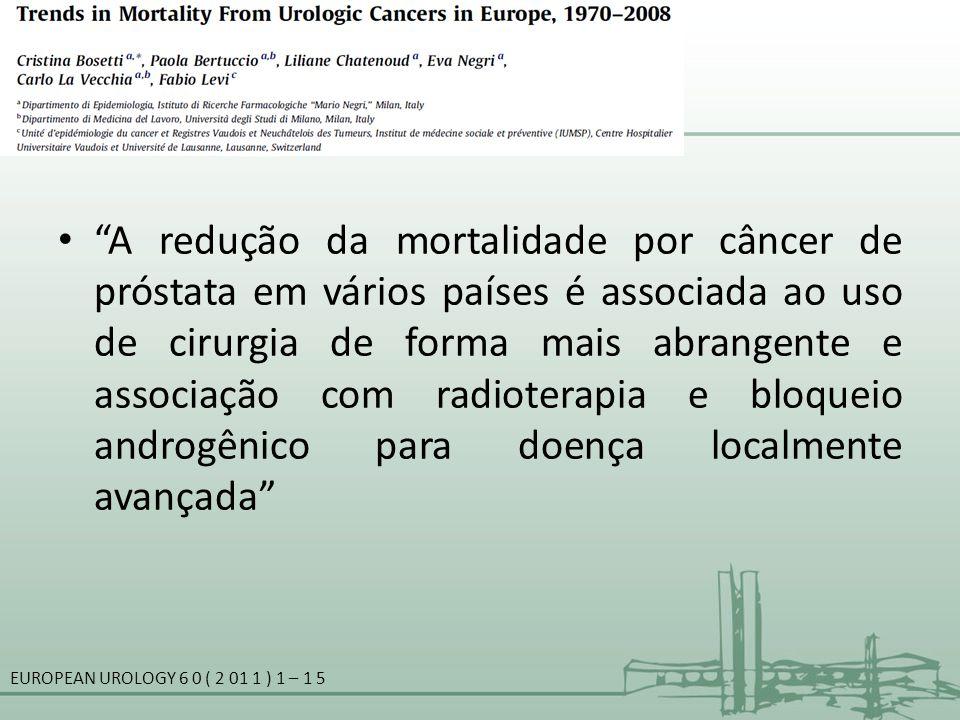 A redução da mortalidade por câncer de próstata em vários países é associada ao uso de cirurgia de forma mais abrangente e associação com radioterapia e bloqueio androgênico para doença localmente avançada