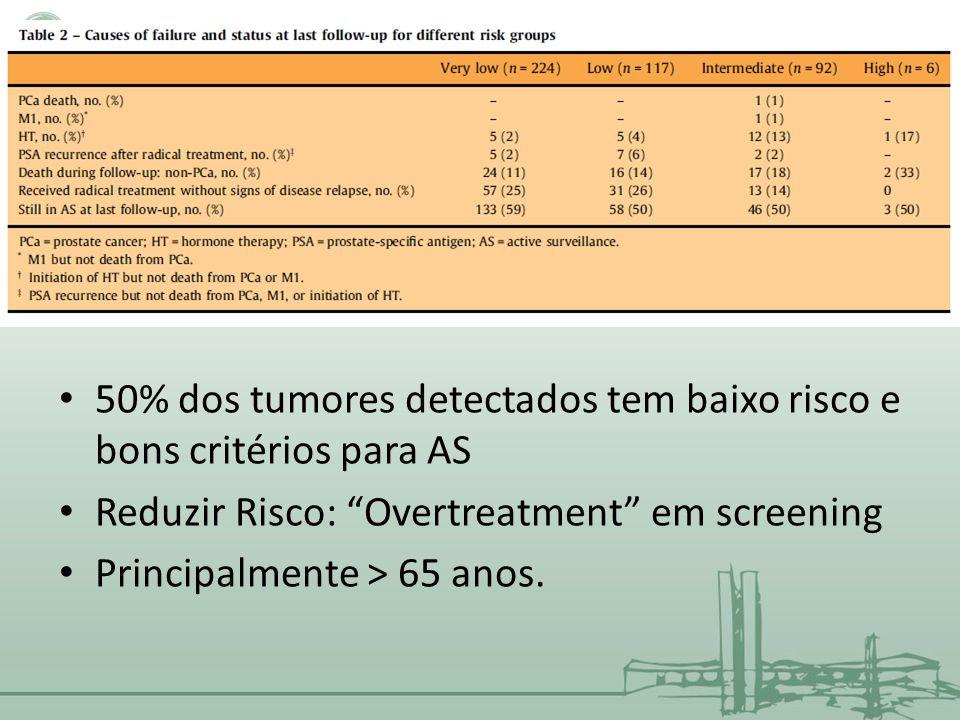 50% dos tumores detectados tem baixo risco e bons critérios para AS