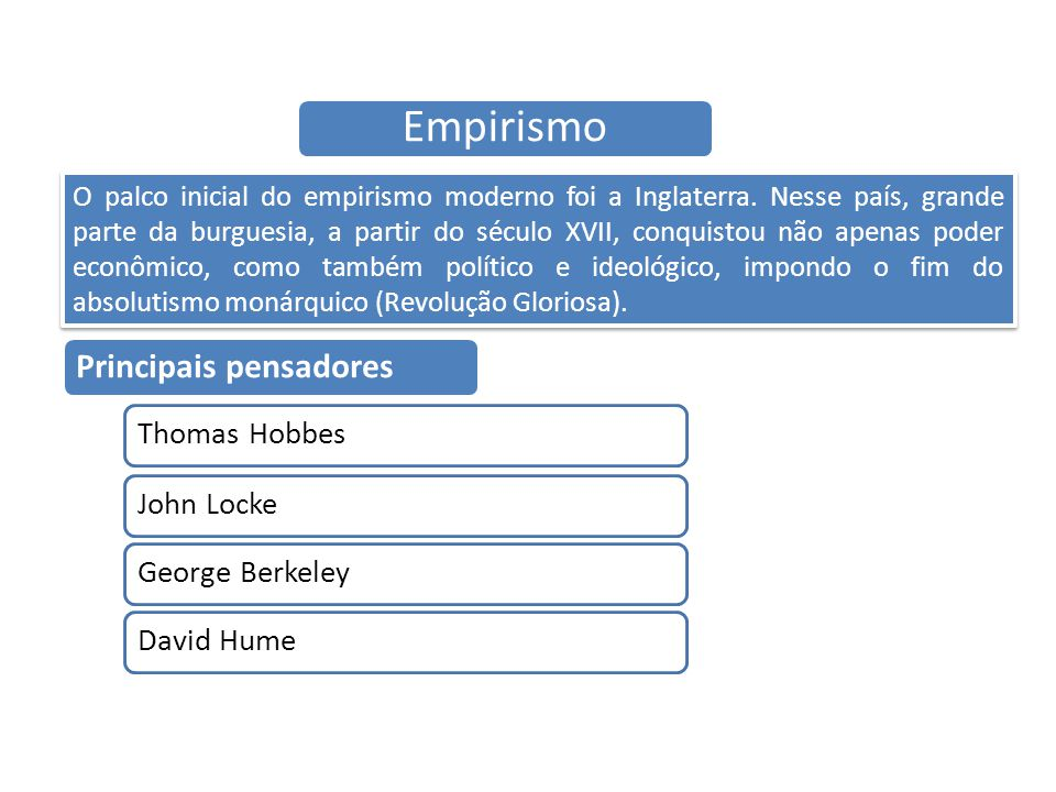 Empirismo Principais pensadores Thomas Hobbes John Locke