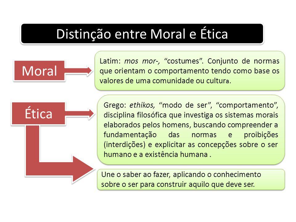 Distinção entre Moral e Ética