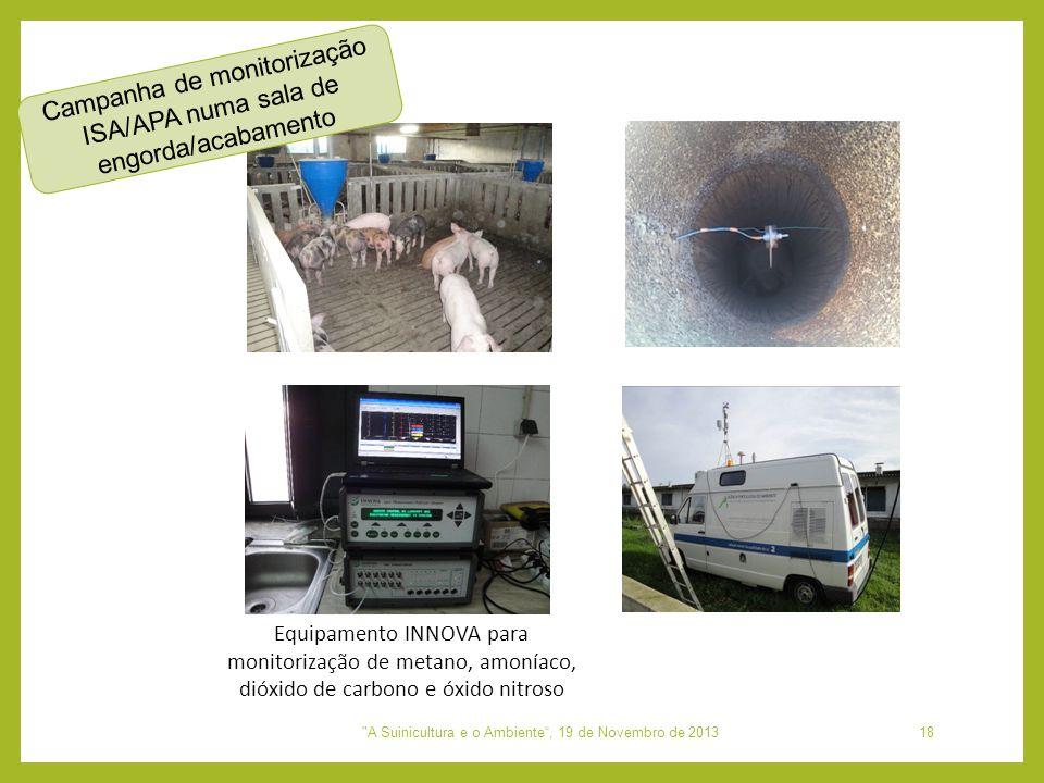 Campanha de monitorização ISA/APA numa sala de engorda/acabamento