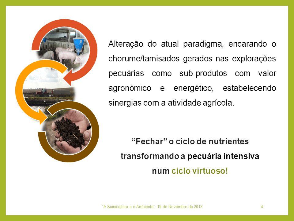 Fechar o ciclo de nutrientes