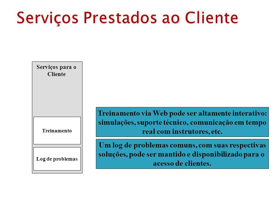 Serviços Prestados ao Cliente