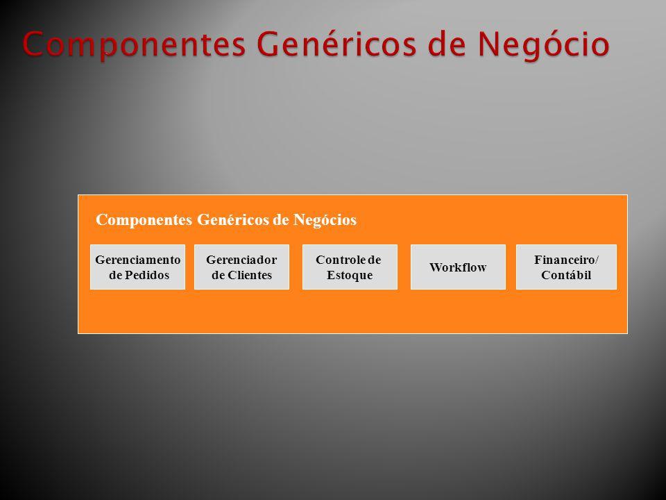Componentes Genéricos de Negócio