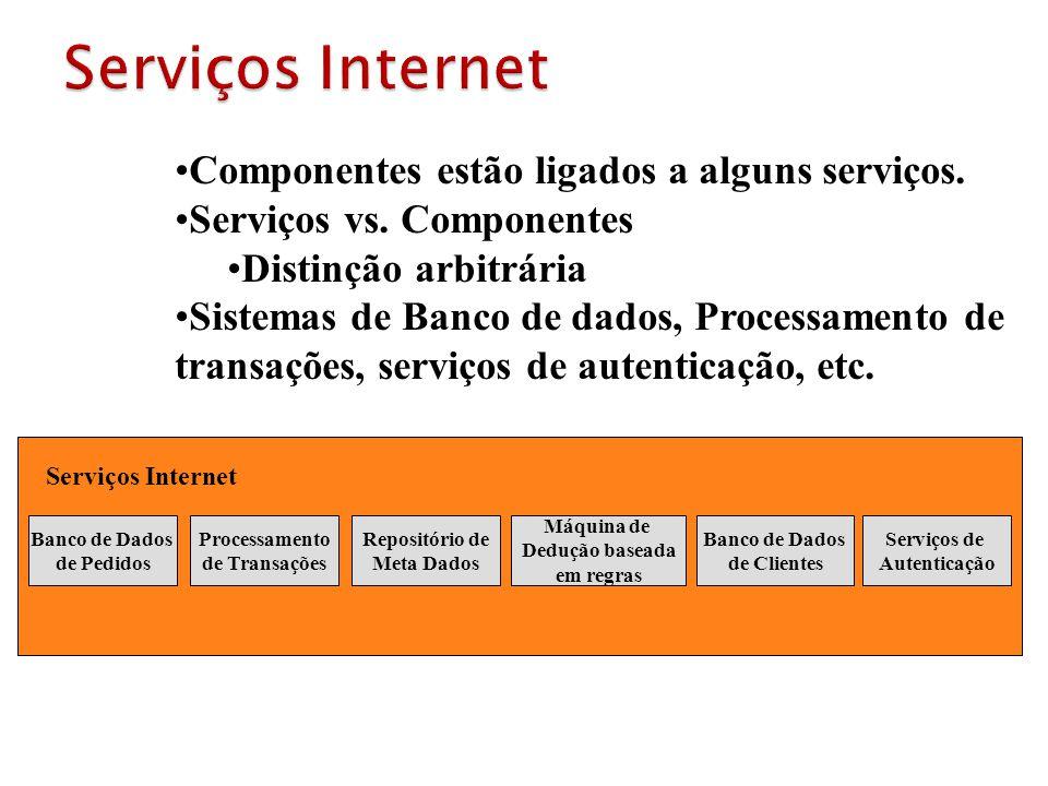 Serviços Internet Componentes estão ligados a alguns serviços.