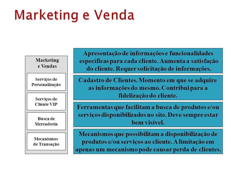 Marketing e Venda Apresentação de informações e funcionalidades
