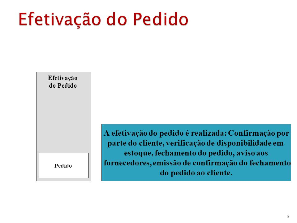 Efetivação do Pedido Efetivação. do Pedido. A efetivação do pedido é realizada: Confirmação por.