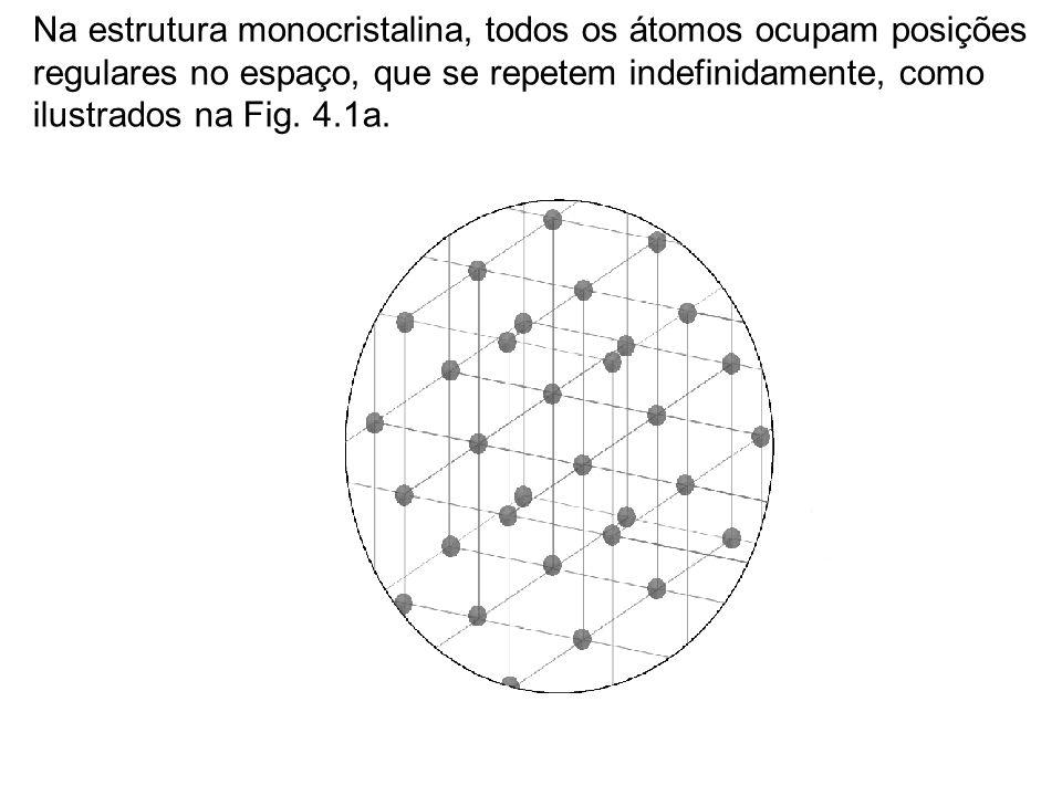 Na estrutura monocristalina, todos os átomos ocupam posições regulares no espaço, que se repetem indefinidamente, como ilustrados na Fig.
