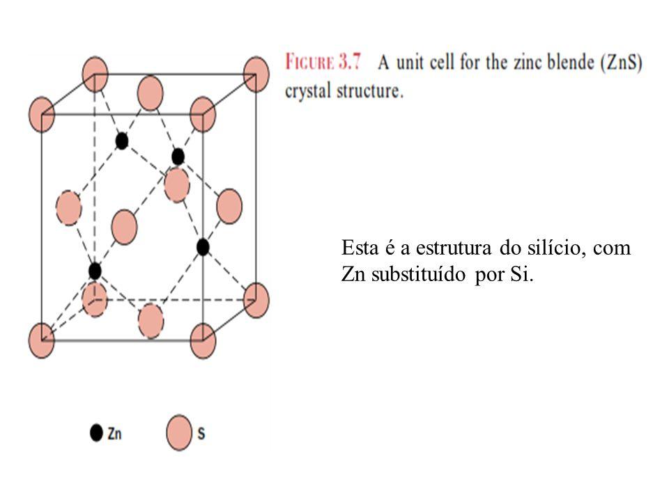 Esta é a estrutura do silício, com